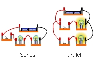 What are the advantages and disadvantages of series and parallel